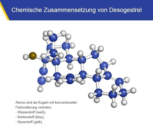 Cerazette Minipille (östrogenfrei) x28 ⤇ online kaufen
