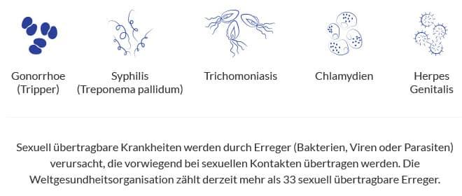 Welcher arzt stellt geschlechtskrankheiten fest