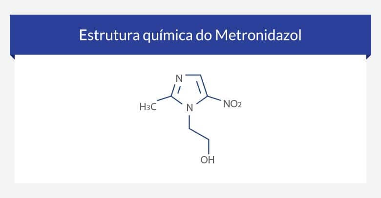 ingrediente-ativo-metronidazol